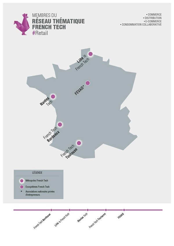Frenchtech_retail